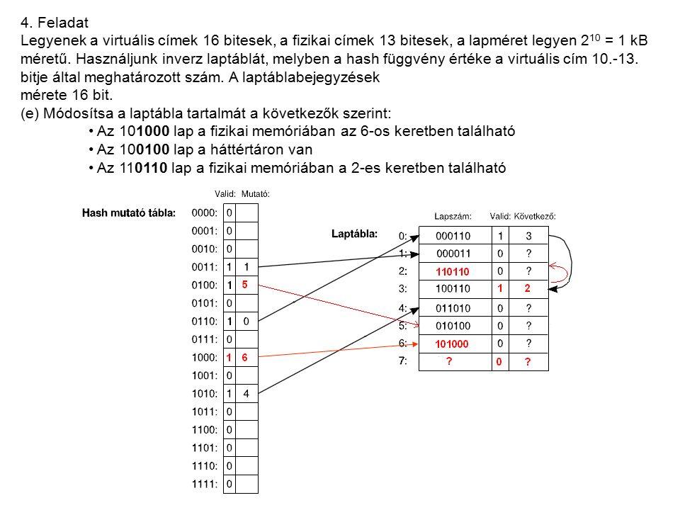 4. Feladat Legyenek a virtuális címek 16 bitesek, a fizikai címek 13 bitesek, a lapméret legyen 2 10 = 1 kB méretű. Használjunk inverz laptáblát, mely