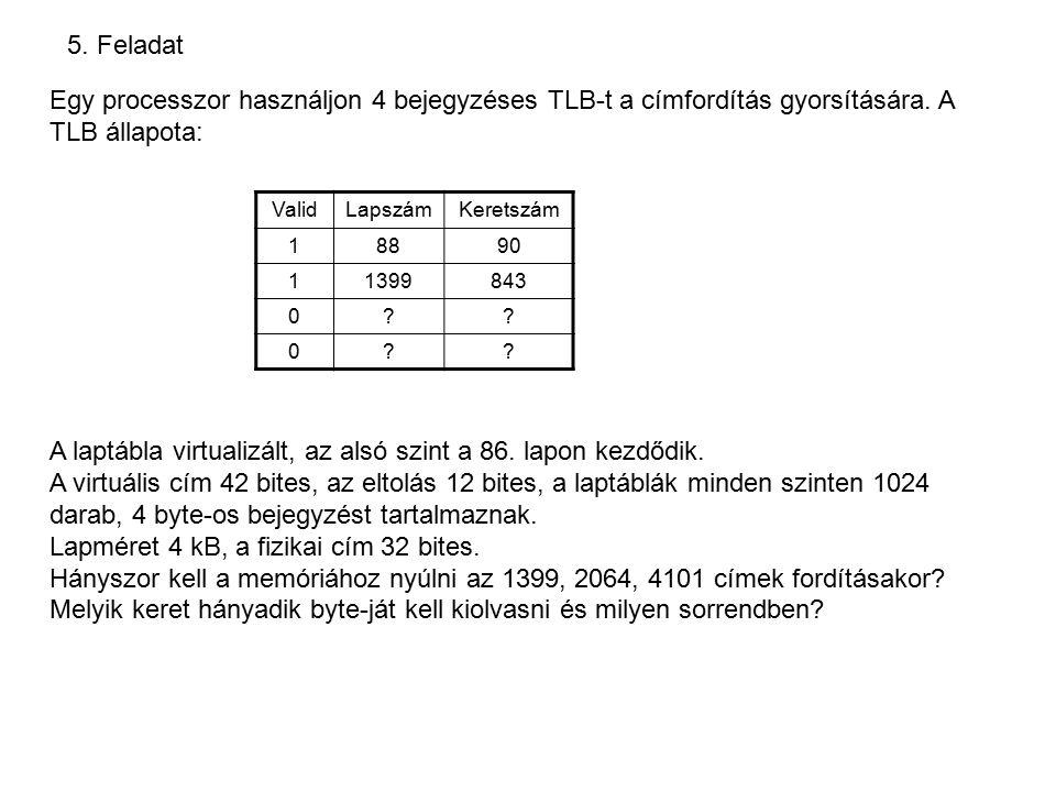 ValidLapszámKeretszám 18890 11399843 0 . 0 .