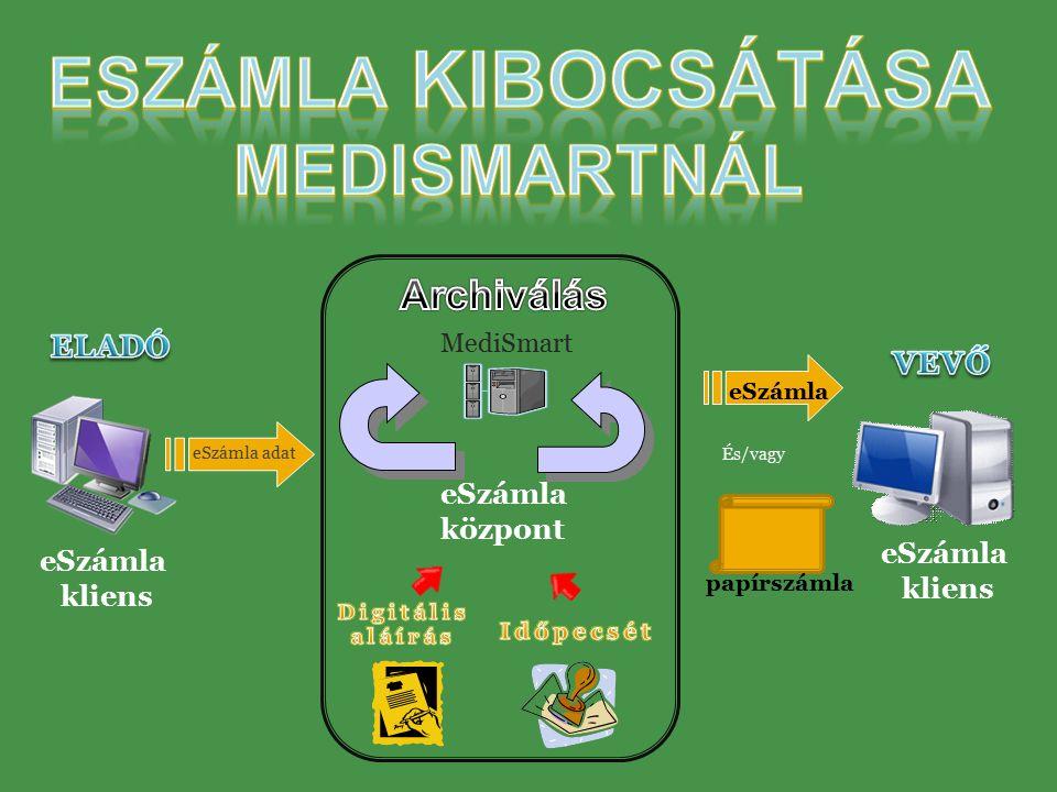 eSzámla adat eSzámla központ MediSmart És/vagy papírszámla eSzámla kliens eSzámla kliens