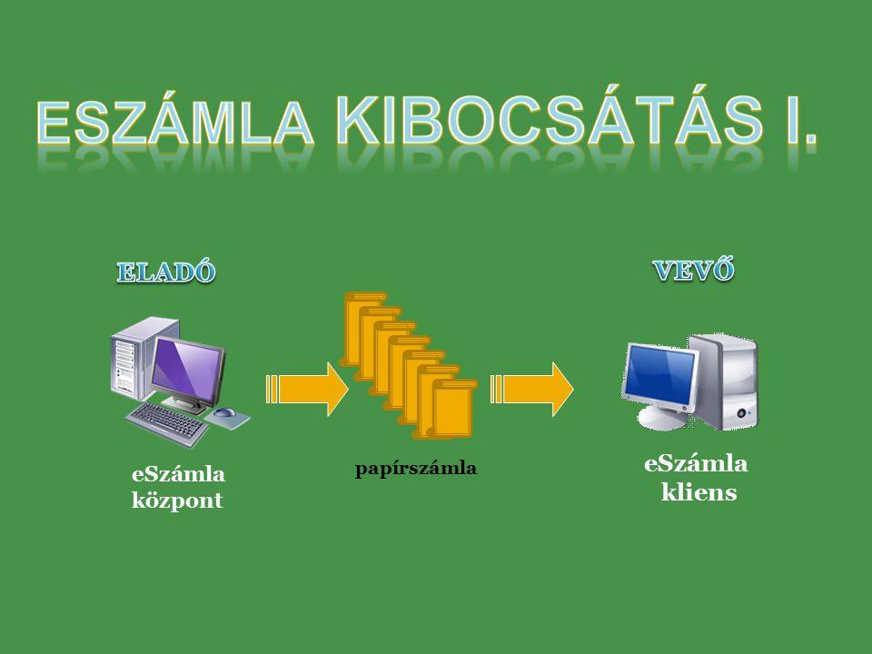 eSzámla központ papírszámla eSzámla kliens