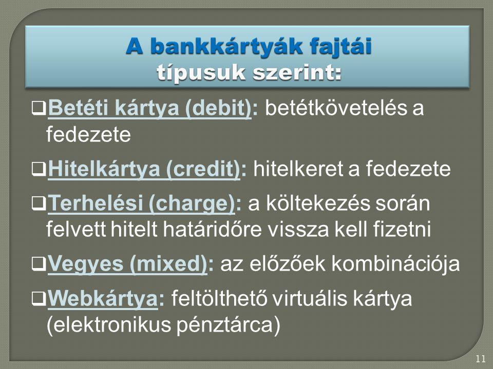 11  Betéti kártya (debit): betétkövetelés a fedezete  Hitelkártya (credit): hitelkeret a fedezete  Terhelési (charge): a költekezés során felvett hitelt határidőre vissza kell fizetni  Vegyes (mixed): az előzőek kombinációja  Webkártya: feltölthető virtuális kártya (elektronikus pénztárca)