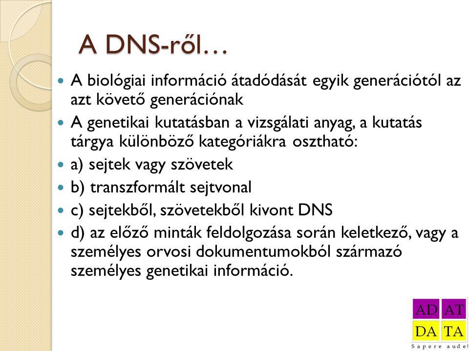 A DNS-ről… A biológiai információ átadódását egyik generációtól az azt követő generációnak A genetikai kutatásban a vizsgálati anyag, a kutatás tárgya