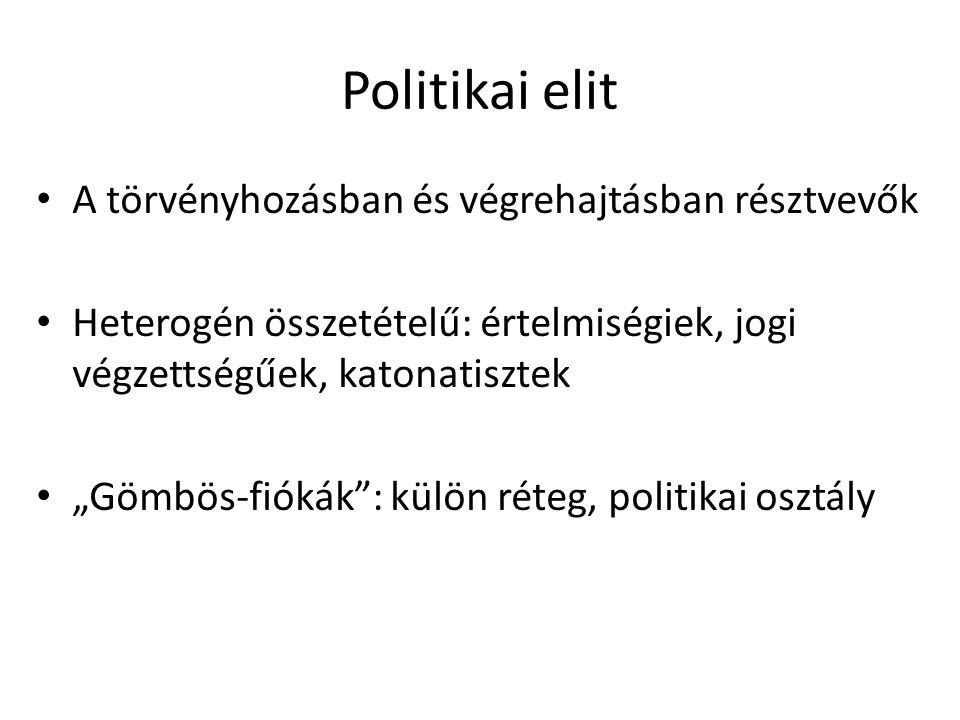 """Politikai elit A törvényhozásban és végrehajtásban résztvevők Heterogén összetételű: értelmiségiek, jogi végzettségűek, katonatisztek """"Gömbös-fiókák"""":"""
