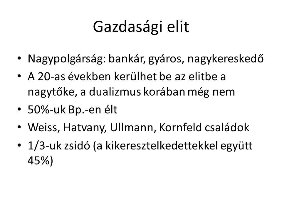Gazdasági elit Nagypolgárság: bankár, gyáros, nagykereskedő A 20-as években kerülhet be az elitbe a nagytőke, a dualizmus korában még nem 50%-uk Bp.-e