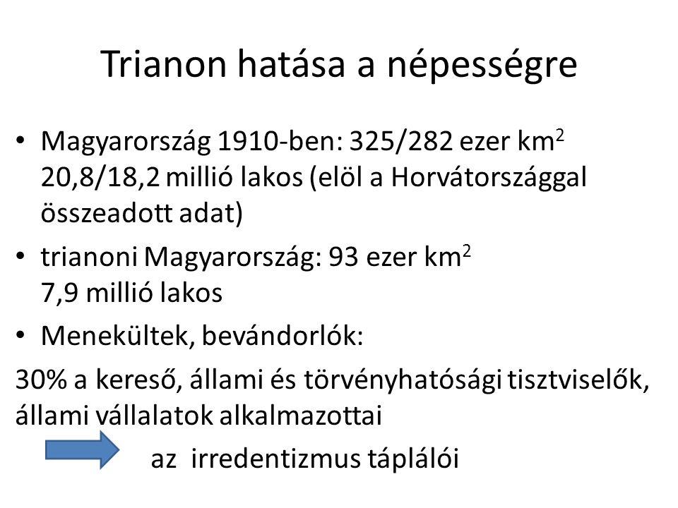 Trianon hatása a népességre Magyarország 1910-ben: 325/282 ezer km 2 20,8/18,2 millió lakos (elöl a Horvátországgal összeadott adat) trianoni Magyaror
