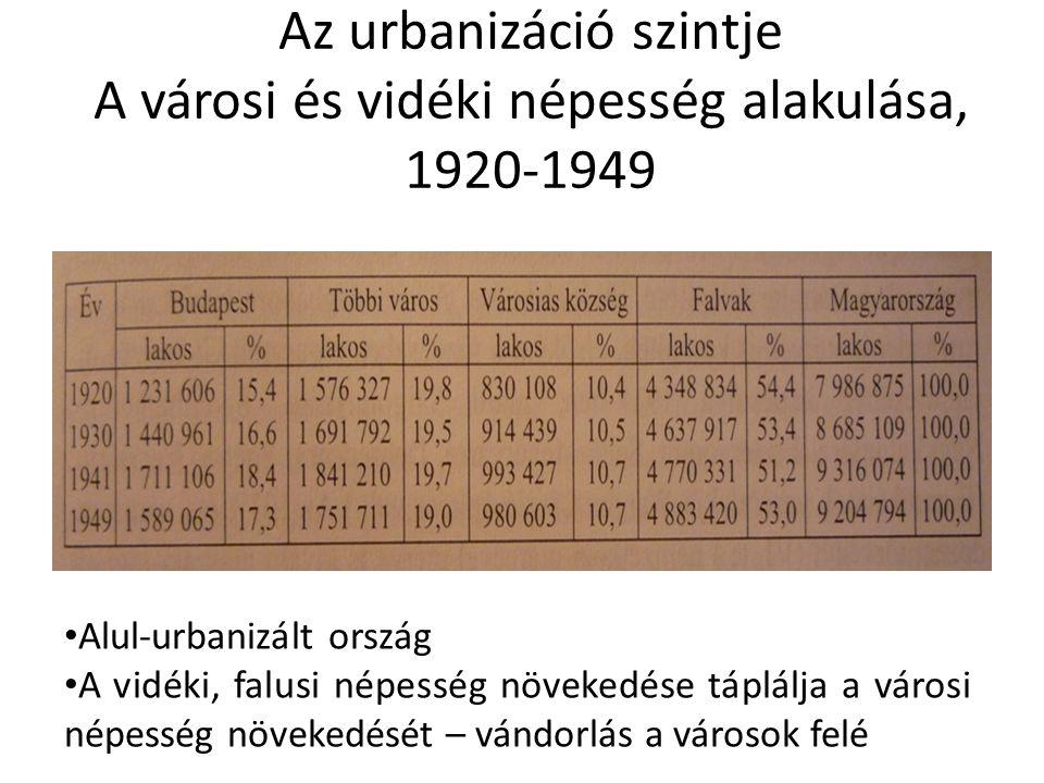 Az urbanizáció szintje A városi és vidéki népesség alakulása, 1920-1949 Alul-urbanizált ország A vidéki, falusi népesség növekedése táplálja a városi