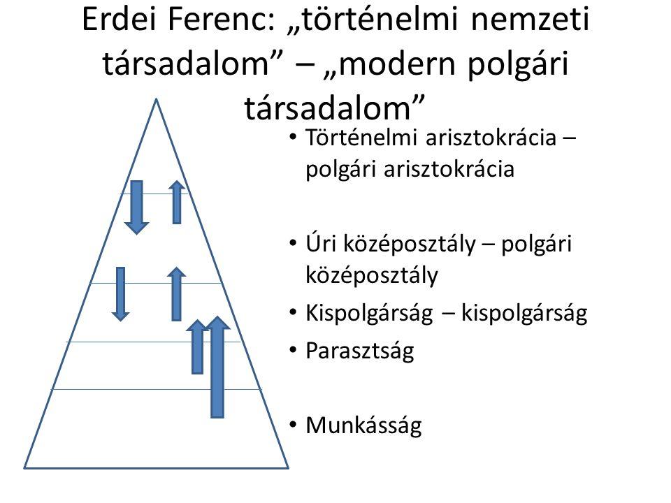 """Erdei Ferenc: """"történelmi nemzeti társadalom"""" – """"modern polgári társadalom"""" Történelmi arisztokrácia – polgári arisztokrácia Úri középosztály – polgár"""