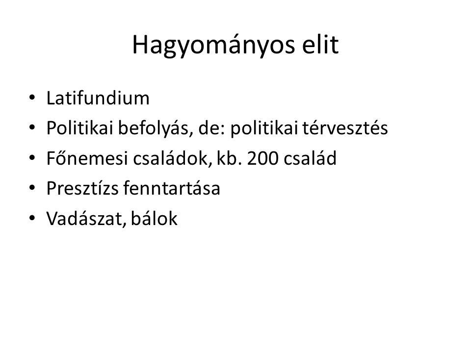 Hagyományos elit Latifundium Politikai befolyás, de: politikai térvesztés Főnemesi családok, kb. 200 család Presztízs fenntartása Vadászat, bálok
