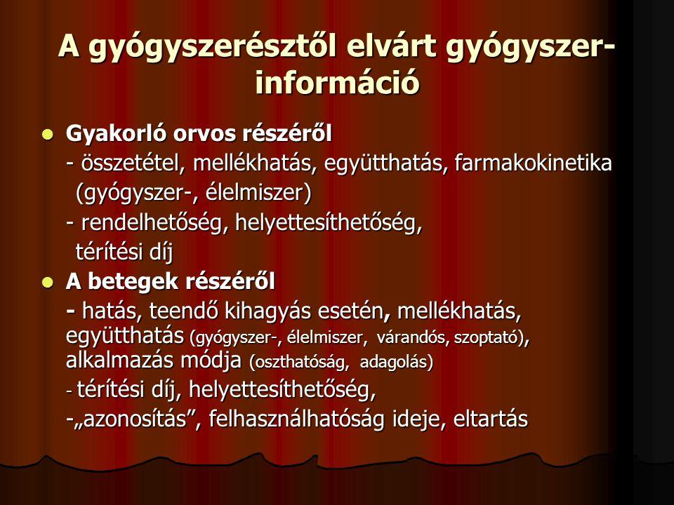A gyakorló gyógyszerész elsődleges információi Gyógyszertári szoftver(ek) az officinában Gyógyszertári szoftver(ek) az officinában Szakmai kiadványok (OGYI, Gyógyszerkönyv, FoNo) Szakmai kiadványok (OGYI, Gyógyszerkönyv, FoNo) Továbbképzések Továbbképzések Interneten elérhető adatbázisok (pl.
