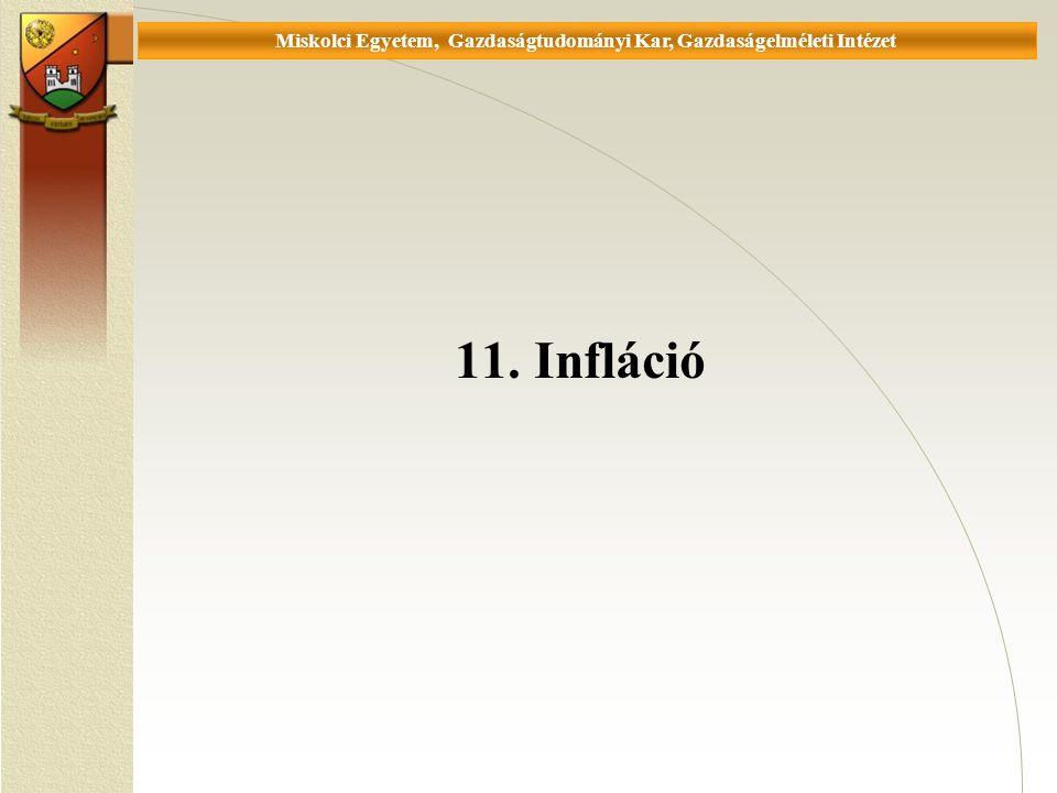 Universität Miskolc, Fakultät für Wirtschaftswissenschaften, Istitut für Wirtschaftstheorie 11.