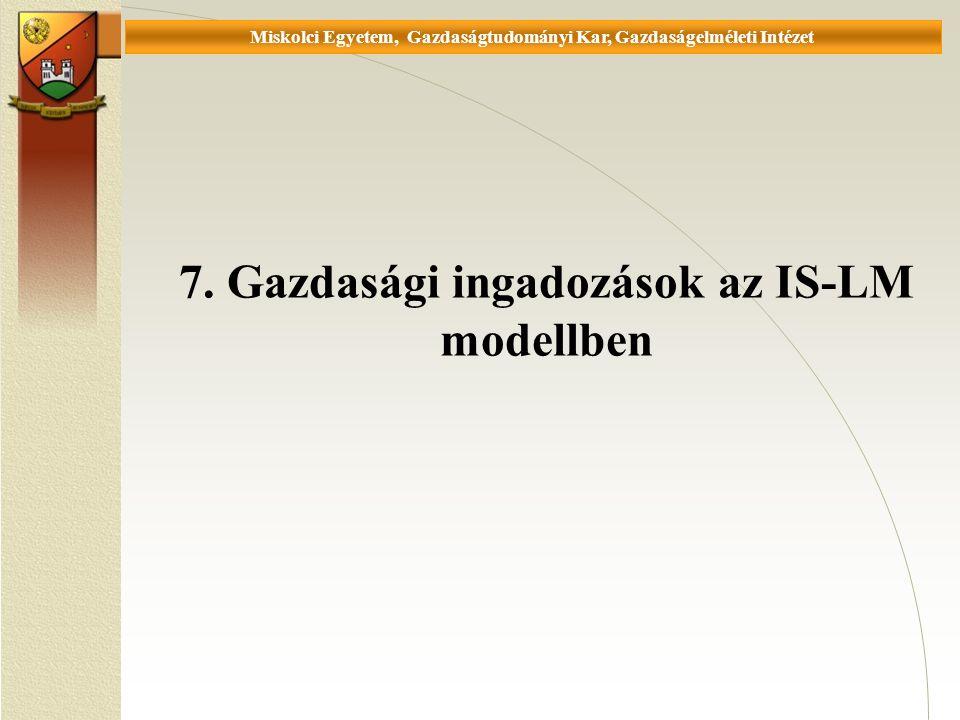 Universität Miskolc, Fakultät für Wirtschaftswissenschaften, Istitut für Wirtschaftstheorie 7.