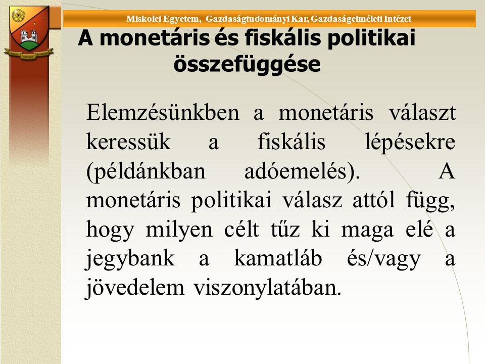 Universität Miskolc, Fakultät für Wirtschaftswissenschaften, Istitut für Wirtschaftstheorie A monetáris és fiskális politikai összefüggése Elemzésünkben a monetáris választ keressük a fiskális lépésekre (példánkban adóemelés).