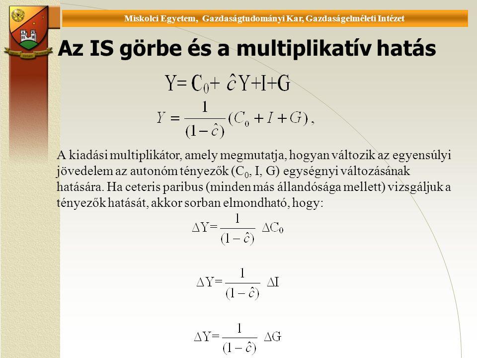 Universität Miskolc, Fakultät für Wirtschaftswissenschaften, Istitut für Wirtschaftstheorie Az IS görbe és a multiplikatív hatás A kiadási multiplikátor, amely megmutatja, hogyan változik az egyensúlyi jövedelem az autonóm tényezők (C 0, I, G) egységnyi változásának hatására.