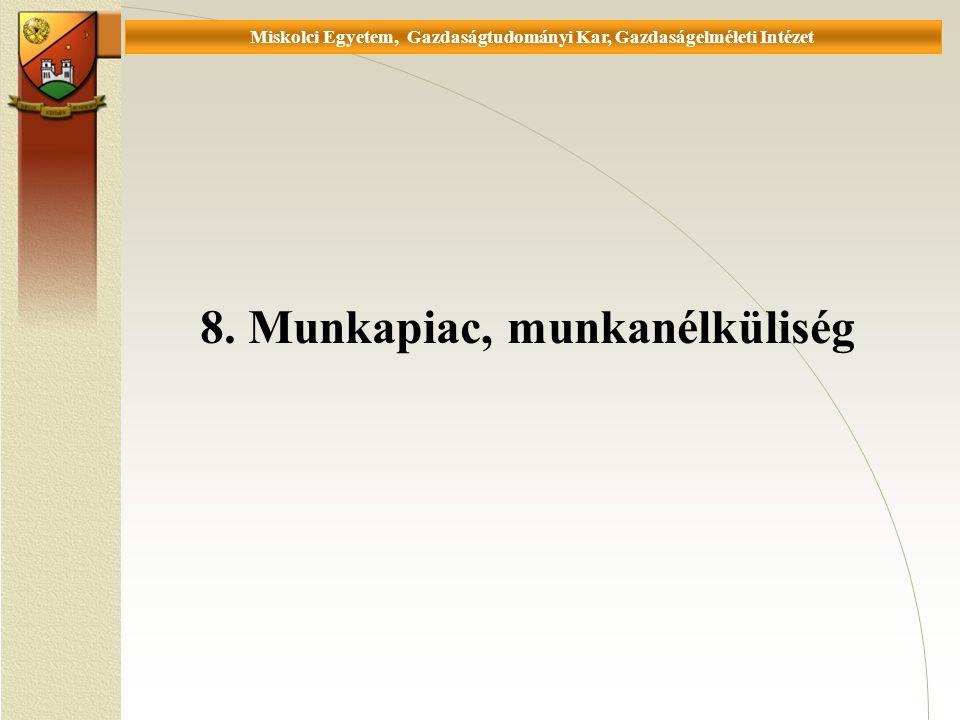 Universität Miskolc, Fakultät für Wirtschaftswissenschaften, Istitut für Wirtschaftstheorie 8.