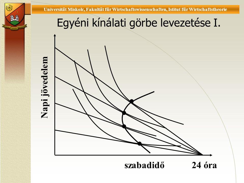 Universität Miskolc, Fakultät für Wirtschaftswissenschaften, Istitut für Wirtschaftstheorie Egyéni kínálati görbe levezetése I.