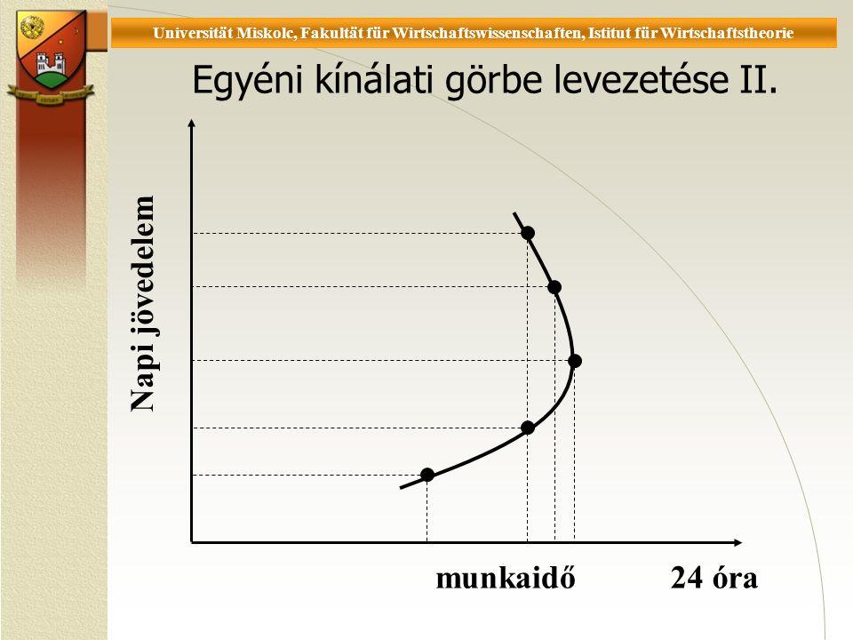 Universität Miskolc, Fakultät für Wirtschaftswissenschaften, Istitut für Wirtschaftstheorie Egyéni kínálati görbe levezetése II.