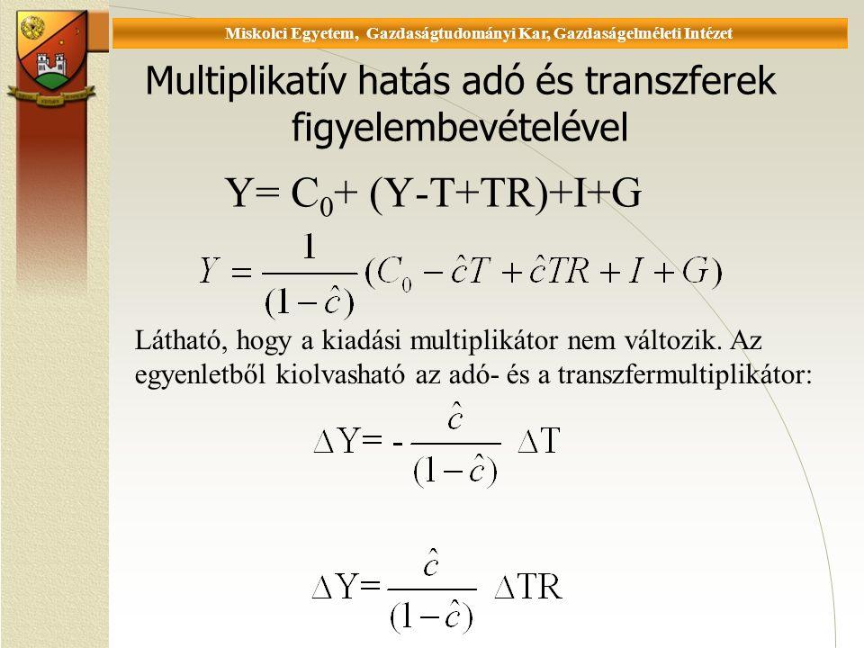 Universität Miskolc, Fakultät für Wirtschaftswissenschaften, Istitut für Wirtschaftstheorie Multiplikatív hatás adó és transzferek figyelembevételével Y= C 0 + (Y-T+TR)+I+G Látható, hogy a kiadási multiplikátor nem változik.