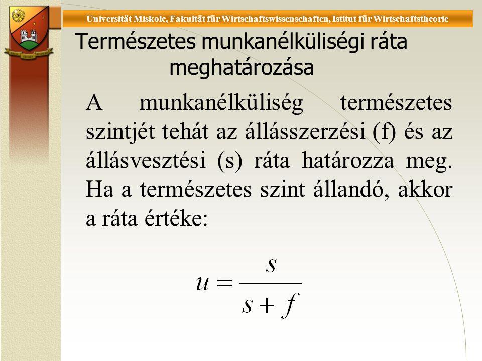 Universität Miskolc, Fakultät für Wirtschaftswissenschaften, Istitut für Wirtschaftstheorie Természetes munkanélküliségi ráta meghatározása A munkanélküliség természetes szintjét tehát az állásszerzési (f) és az állásvesztési (s) ráta határozza meg.