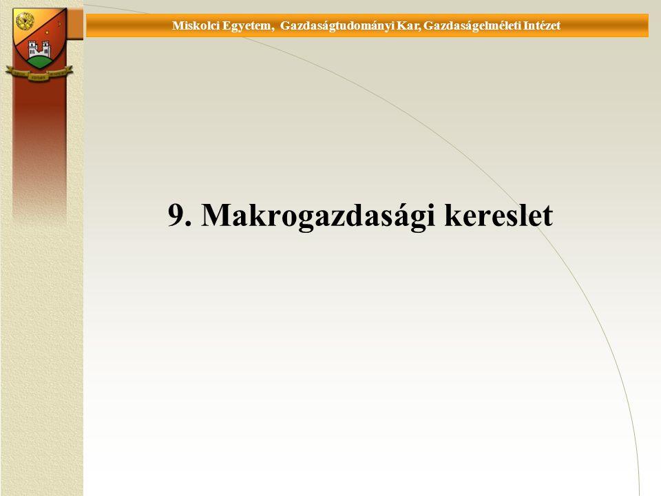 Universität Miskolc, Fakultät für Wirtschaftswissenschaften, Istitut für Wirtschaftstheorie 9.