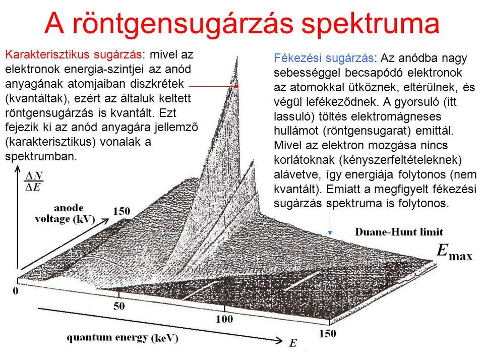 A röntgensugárzás spektruma Karakterisztikus sugárzás: mivel az elektronok energia-szintjei az anód anyagának atomjaiban diszkrétek (kvantáltak), ezér