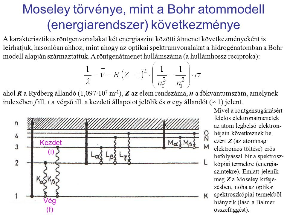 Moseley törvénye, mint a Bohr atommodell (energiarendszer) következménye Vég (f) Kezdet (i) A karakterisztikus röntgenvonalakat két energiaszint közöt