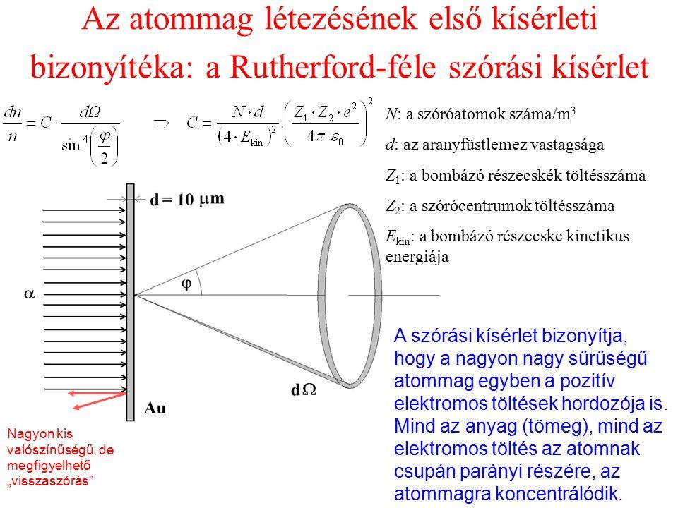 Az atommag létezésének első kísérleti bizonyítéka: a Rutherford-féle szórási kísérlet N: a szóróatomok száma/m 3 d: az aranyfüstlemez vastagsága Z 1 :