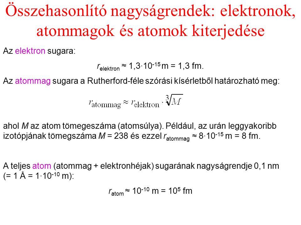 Összehasonlító nagyságrendek: elektronok, atommagok és atomok kiterjedése Az elektron sugara: r elektron ≈ 1,3·10 -15 m = 1,3 fm. Az atommag sugara a