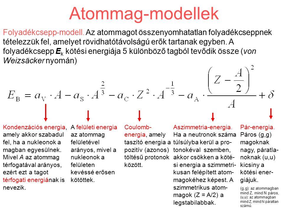 Atommag-modellek Folyadékcsepp-modell. Az atommagot összenyomhatatlan folyadékcseppnek tételezzük fel, amelyet rövidhatótávolságú erők tartanak egyben