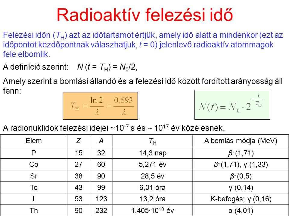 Radioaktív felezési idő ElemZATHTH A bomlás módja (MeV) P153214,3 napβ - (1,71) Co27605,271 évβ - (1,71), γ (1,33) Sr389028,5 évβ - (0,5) Tc43996,01 ó