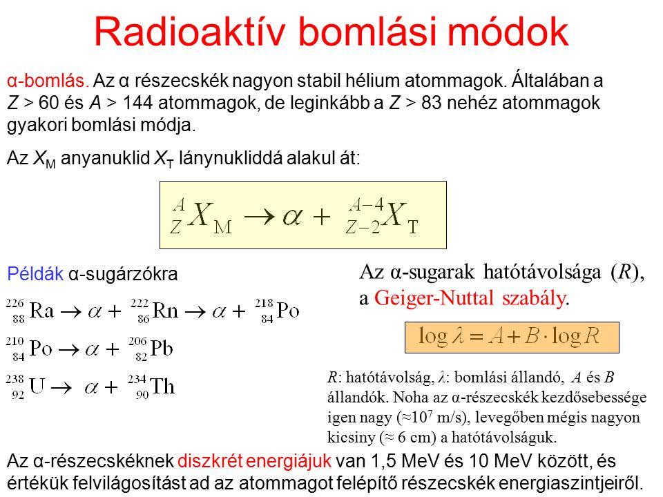 Radioaktív bomlási módok α-bomlás. Az α részecskék nagyon stabil hélium atommagok. Általában a Z > 60 és A > 144 atommagok, de leginkább a Z > 83 nehé