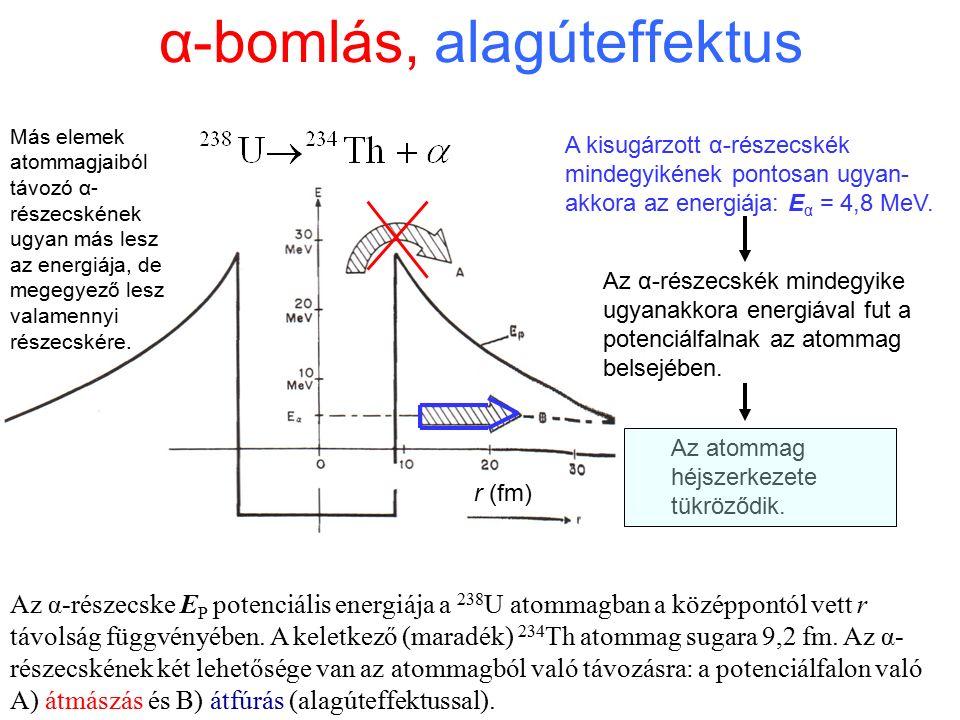 α-bomlás, alagúteffektus Az α-részecske E P potenciális energiája a 238 U atommagban a középpontól vett r távolság függvényében. A keletkező (maradék)