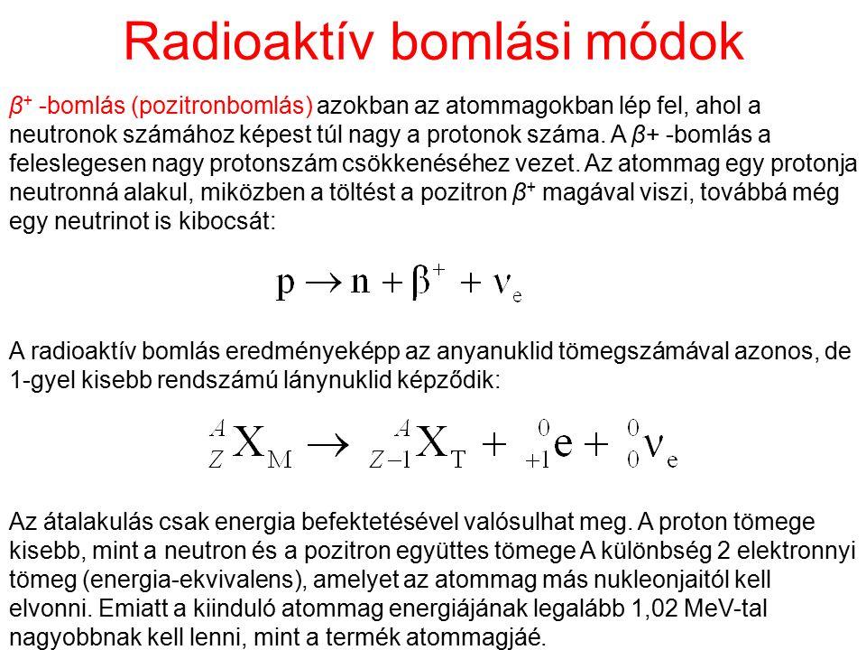 Radioaktív bomlási módok β + -bomlás (pozitronbomlás) azokban az atommagokban lép fel, ahol a neutronok számához képest túl nagy a protonok száma. A β