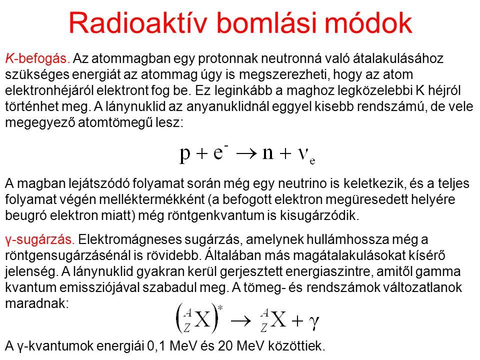 Radioaktív bomlási módok K-befogás. Az atommagban egy protonnak neutronná való átalakulásához szükséges energiát az atommag úgy is megszerezheti, hogy