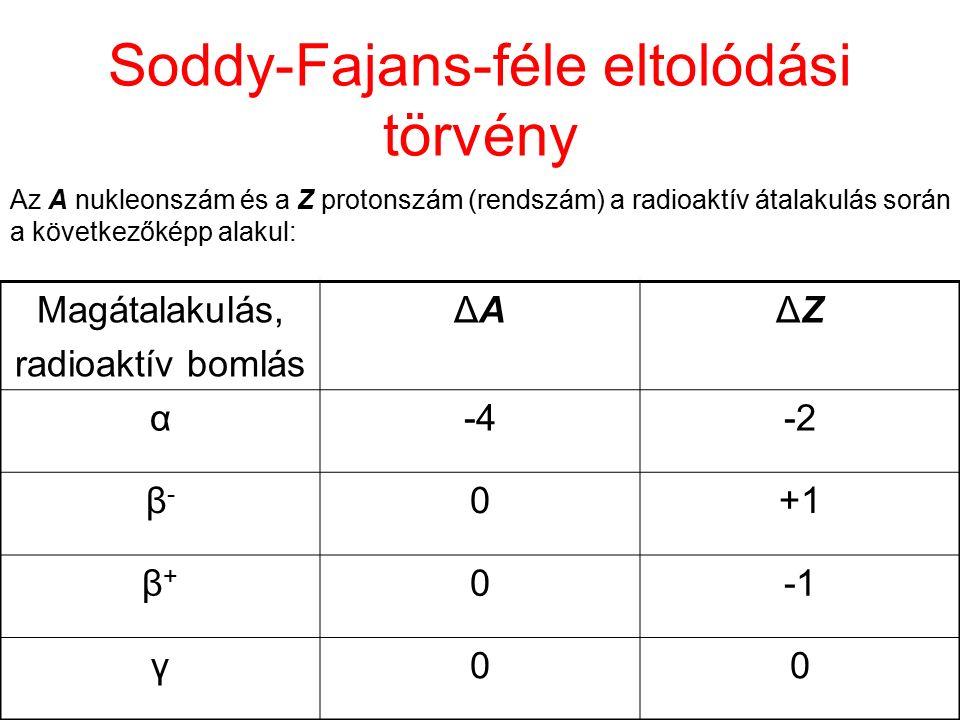 Soddy-Fajans-féle eltolódási törvény Az A nukleonszám és a Z protonszám (rendszám) a radioaktív átalakulás során a következőképp alakul: Magátalakulás
