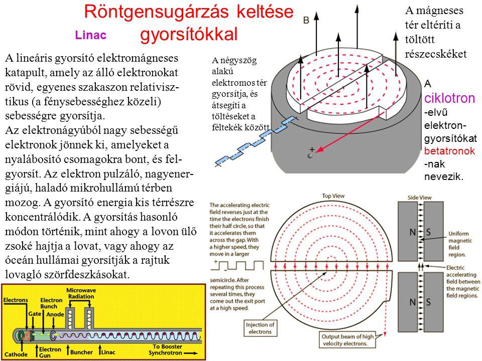 Röntgensugárzás keltése gyorsítókkal A ciklotron -elvű elektron- gyorsítókat betatronok -nak nevezik. Linac A lineáris gyorsító elektromágneses katapu