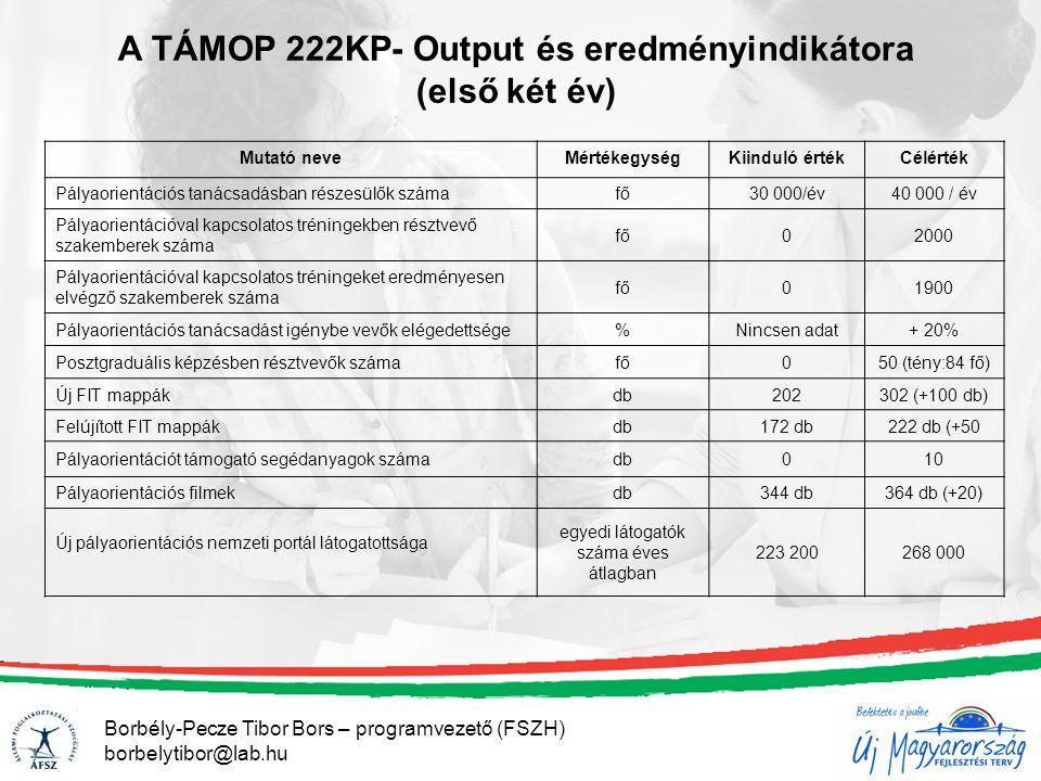 A TÁMOP 222KP- Output és eredményindikátora (első két év) Borbély-Pecze Tibor Bors – programvezető (FSZH) borbelytibor@lab.hu Mutató neveMértékegységKiinduló értékCélérték Pályaorientációs tanácsadásban részesülők számafő30 000/év40 000 / év Pályaorientációval kapcsolatos tréningekben résztvevő szakemberek száma fő02000 Pályaorientációval kapcsolatos tréningeket eredményesen elvégző szakemberek száma fő01900 Pályaorientációs tanácsadást igénybe vevők elégedettsége%Nincsen adat+ 20% Posztgraduális képzésben résztvevők számafő050 (tény:84 fő) Új FIT mappákdbdb202302 (+100 db) Felújított FIT mappákdbdb172 db222 db (+50 Pályaorientációt támogató segédanyagok számadbdb010 Pályaorientációs filmekdbdb344 db364 db (+20) Új pályaorientációs nemzeti portál látogatottsága egyedi látogatók száma éves átlagban 223 200268 000