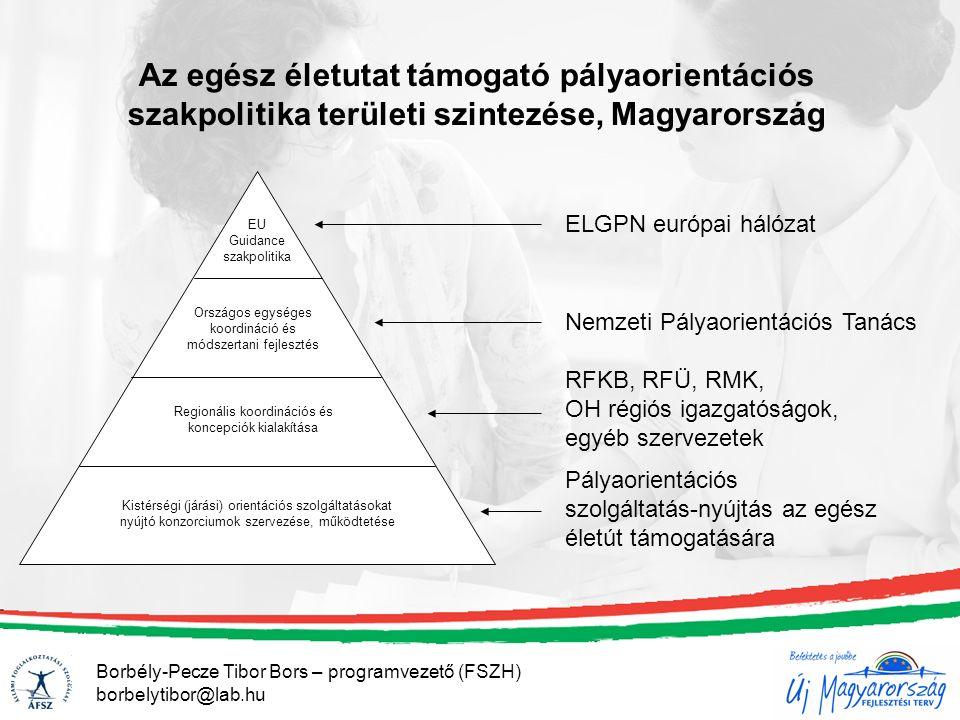 Az egész életutat támogató pályaorientációs szakpolitika területi szintezése, Magyarország Borbély-Pecze Tibor Bors – programvezető (FSZH) borbelytibor@lab.hu EU Guidance szakpolitika Országos egységes koordináció és módszertani fejlesztés Regionális koordinációs és koncepciók kialakítása Kistérségi (járási) orientációs szolgáltatásokat nyújtó konzorciumok szervezése, működtetése ELGPN európai hálózat Nemzeti Pályaorientációs Tanács RFKB, RFÜ, RMK, OH régiós igazgatóságok, egyéb szervezetek Pályaorientációs szolgáltatás-nyújtás az egész életút támogatására