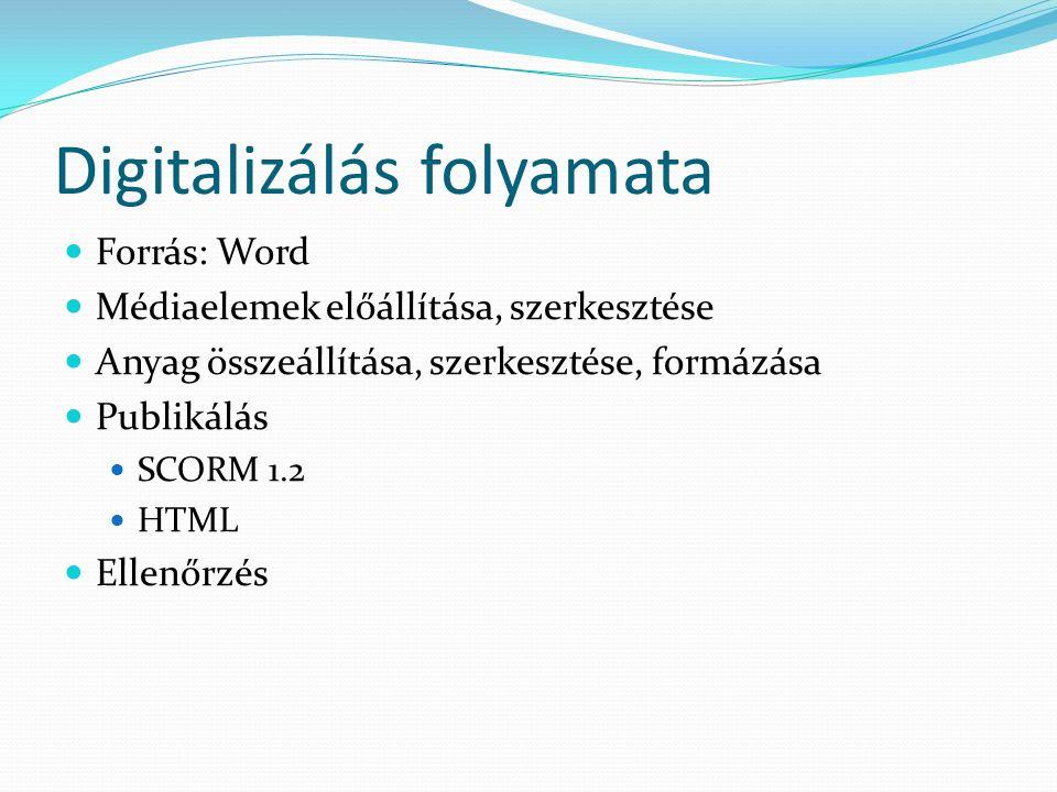 Digitalizálás folyamata Forrás: Word Médiaelemek előállítása, szerkesztése Anyag összeállítása, szerkesztése, formázása Publikálás SCORM 1.2 HTML Ellenőrzés