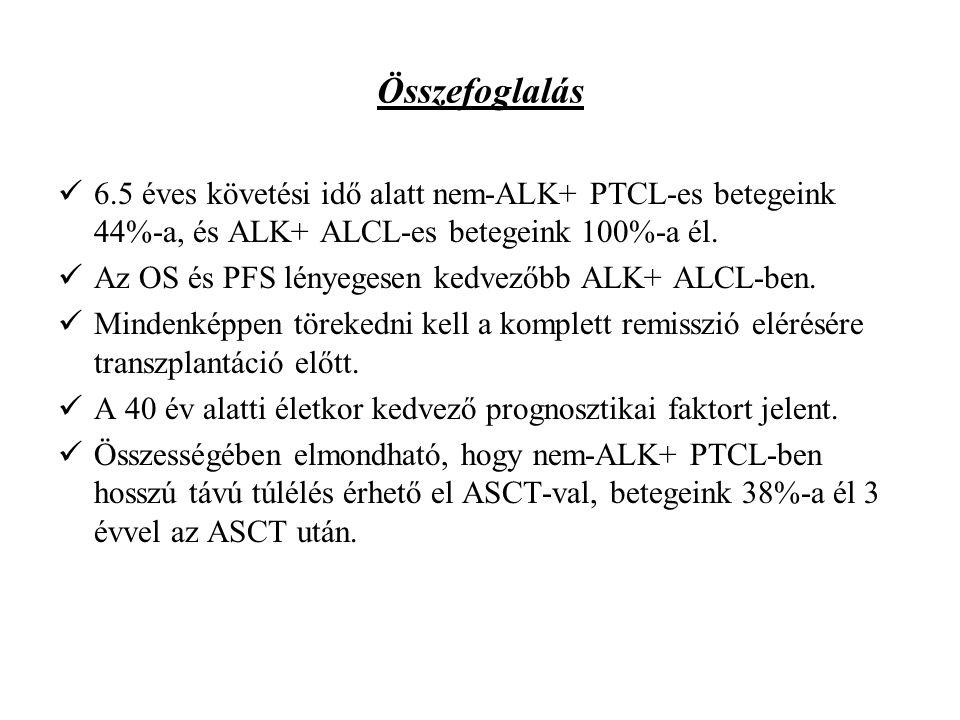 Összefoglalás 6.5 éves követési idő alatt nem-ALK+ PTCL-es betegeink 44%-a, és ALK+ ALCL-es betegeink 100%-a él.