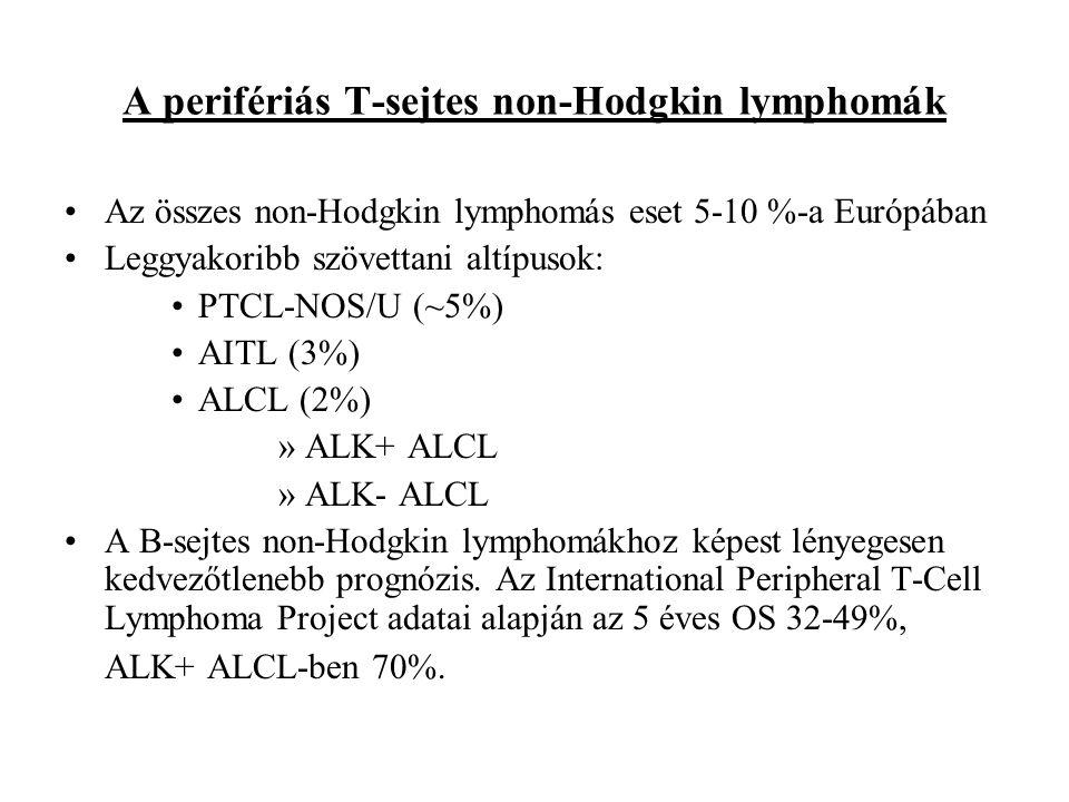 A perifériás T-sejtes non-Hodgkin lymphomák Az összes non-Hodgkin lymphomás eset 5-10 %-a Európában Leggyakoribb szövettani altípusok: PTCL-NOS/U (~5%) AITL (3%) ALCL (2%) »ALK+ ALCL »ALK- ALCL A B-sejtes non-Hodgkin lymphomákhoz képest lényegesen kedvezőtlenebb prognózis.