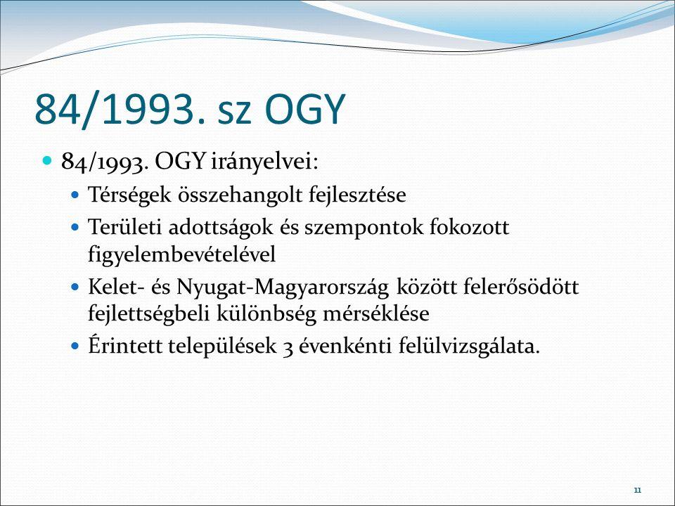 11 84/1993. sz OGY 84/1993.