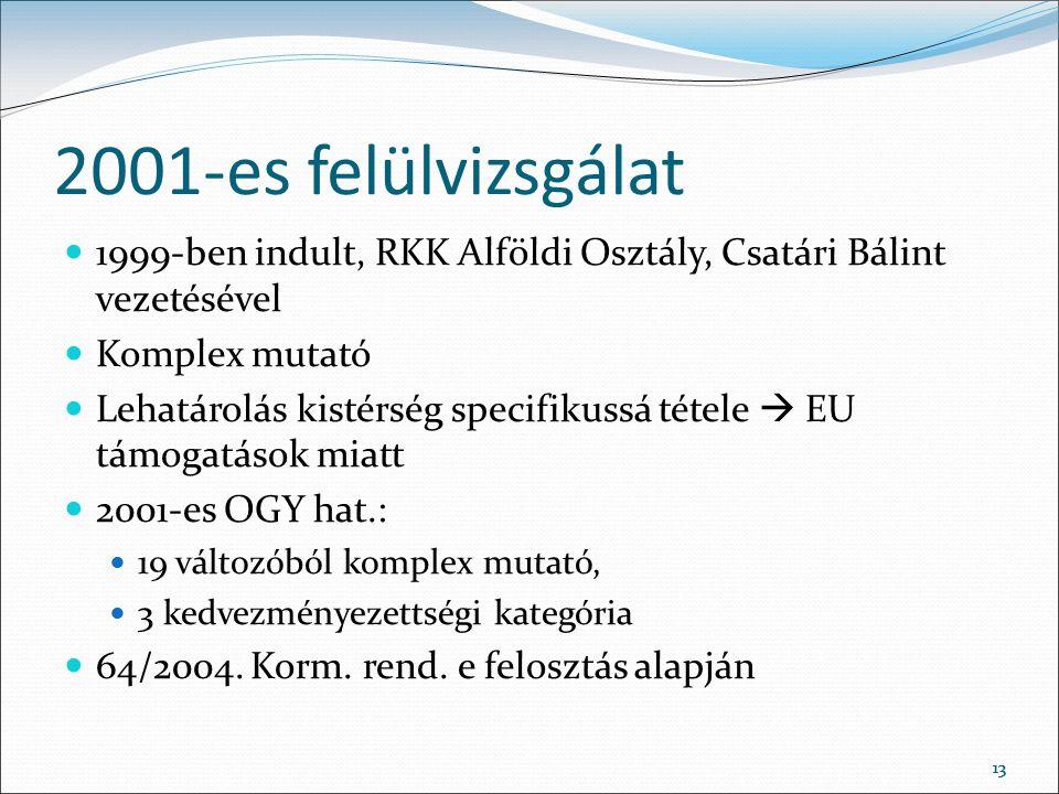 13 2001-es felülvizsgálat 1999-ben indult, RKK Alföldi Osztály, Csatári Bálint vezetésével Komplex mutató Lehatárolás kistérség specifikussá tétele  EU támogatások miatt 2001-es OGY hat.: 19 változóból komplex mutató, 3 kedvezményezettségi kategória 64/2004.