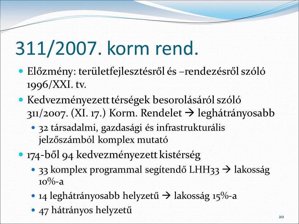 20 311/2007. korm rend. Előzmény: területfejlesztésről és –rendezésről szóló 1996/XXI.