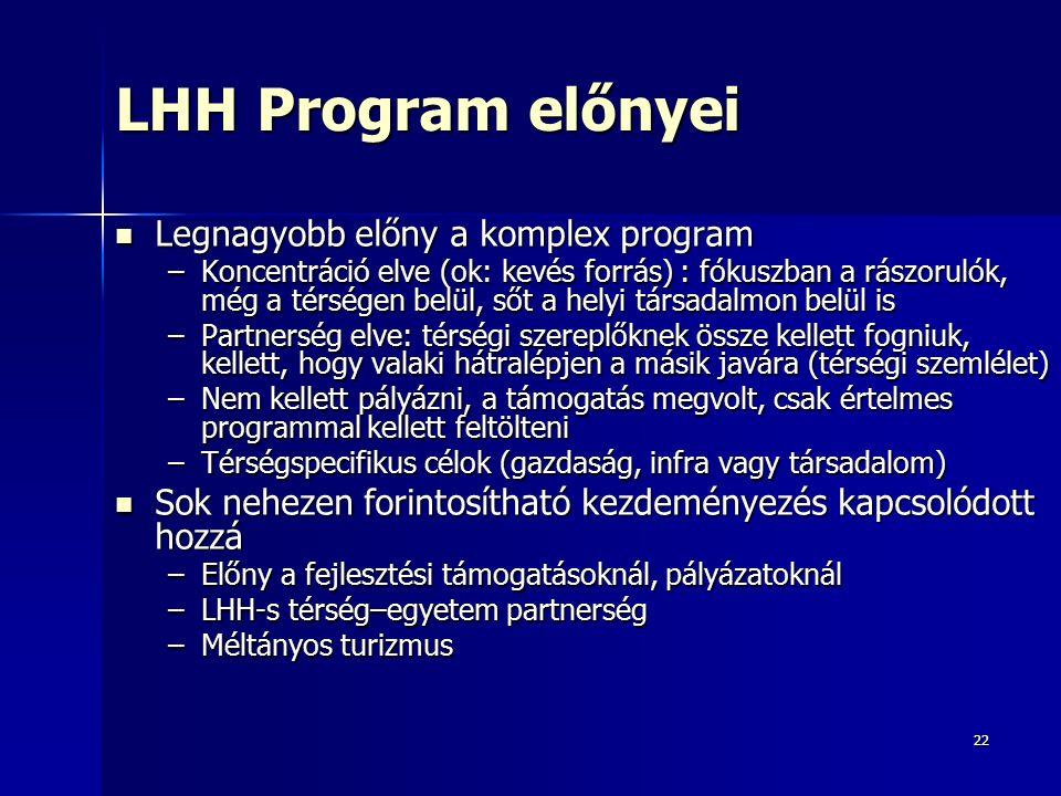 2222 LHH Program előnyei Legnagyobb előny a komplex program Legnagyobb előny a komplex program –Koncentráció elve (ok: kevés forrás) : fókuszban a rászorulók, még a térségen belül, sőt a helyi társadalmon belül is –Partnerség elve: térségi szereplőknek össze kellett fogniuk, kellett, hogy valaki hátralépjen a másik javára (térségi szemlélet) –Nem kellett pályázni, a támogatás megvolt, csak értelmes programmal kellett feltölteni –Térségspecifikus célok (gazdaság, infra vagy társadalom) Sok nehezen forintosítható kezdeményezés kapcsolódott hozzá Sok nehezen forintosítható kezdeményezés kapcsolódott hozzá –Előny a fejlesztési támogatásoknál, pályázatoknál –LHH-s térség–egyetem partnerség –Méltányos turizmus