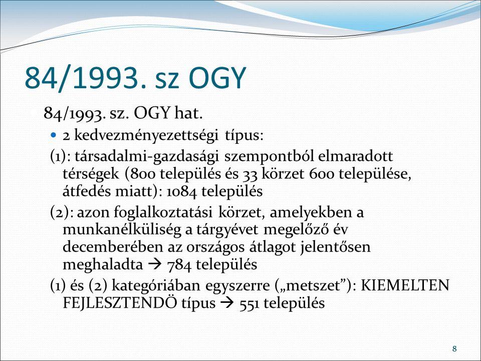 88 84/1993. sz OGY 84/1993. sz. OGY hat.