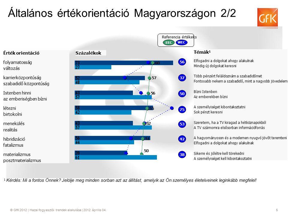 © GfK 2012 | Hazai fogyasztói trendek alakulása | 2012. április 04.5 5 Általános értékorientáció Magyarországon 2/2 Érték orientáció folyamatosság vál