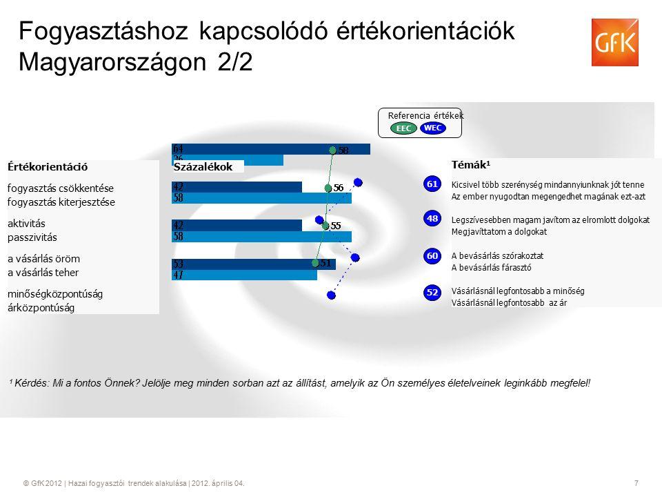 © GfK 2012 | Hazai fogyasztói trendek alakulása | 2012. április 04.7 Fogyasztáshoz kapcsolódó értékorientációk Magyarországon 2/2 Értékorientáció fogy