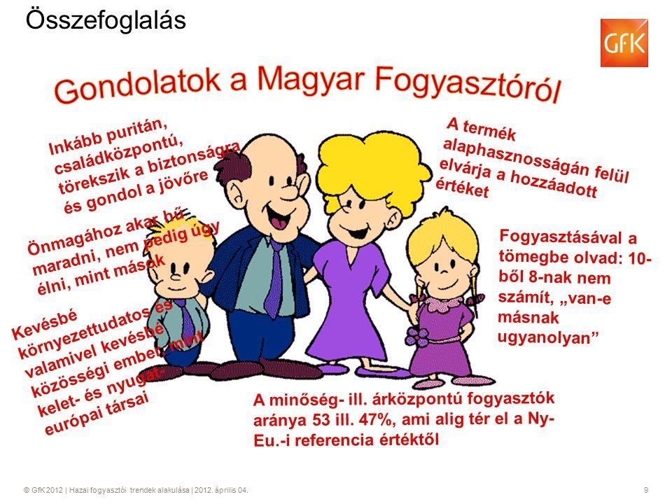 © GfK 2012 | Hazai fogyasztói trendek alakulása | 2012. április 04.9 Összefoglalás Inkább puritán, családközpontú, törekszik a biztonságra és gondol a