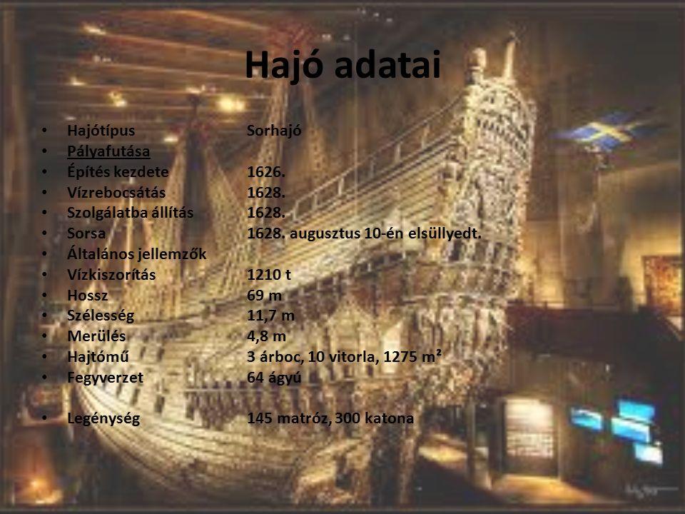 Hajó adatai HajótípusSorhajó Pályafutása Építés kezdete1626. Vízrebocsátás1628. Szolgálatba állítás1628. Sorsa1628. augusztus 10-én elsüllyedt. Általá