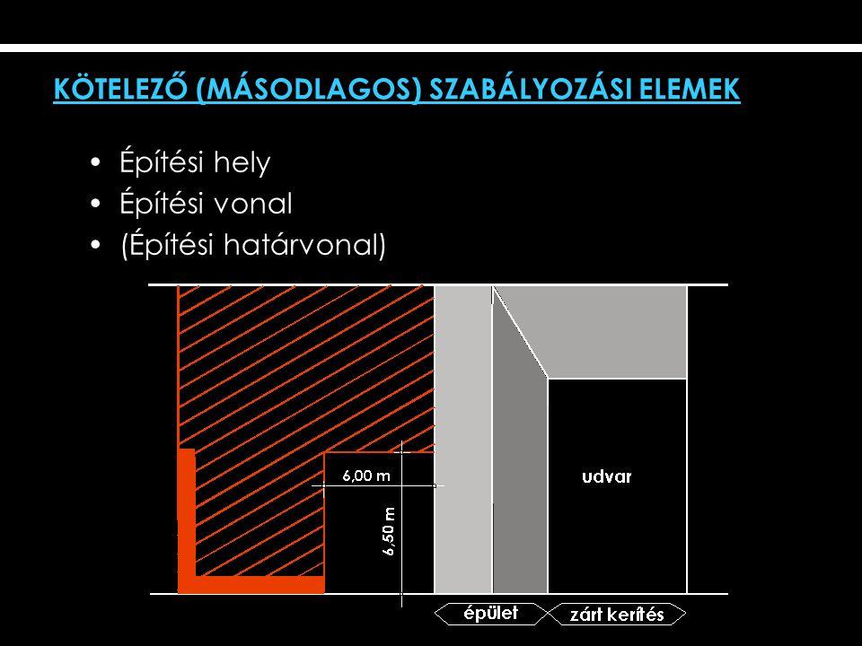 KÖTELEZŐ (MÁSODLAGOS) SZABÁLYOZÁSI ELEMEK Építési hely Építési vonal (Építési határvonal)
